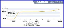 Axi series, ax860i, 860 watt (860w), fully modular digital power supply, 80+
