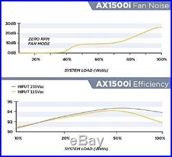 Corsair AX1500i PC Power Supply voll-modulares Cable Management, 80 PLUS