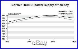 Corsair HX850i COR 850W Power Supply Unit Power Supply Unit
